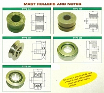 Mast & Chain Rollers