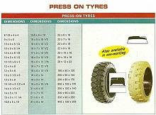 Vỏ xe ép - Press on tyres